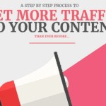 AmpMyContent - The Amplify Content Academy