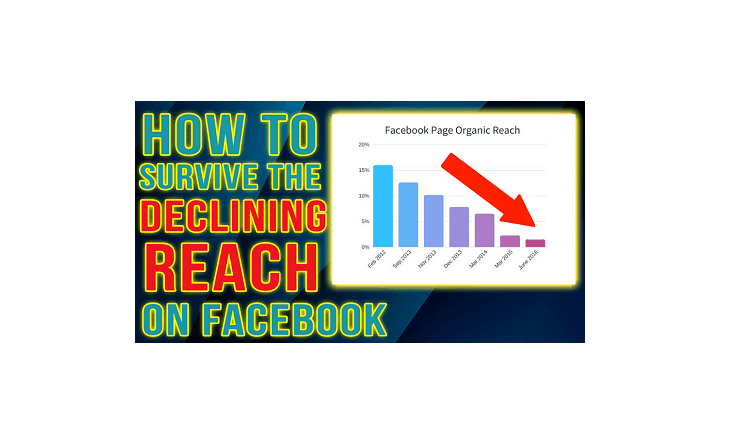 FAN PAGE PROS - Organic Reach 1 MILLION PEOPLE in Just 2 DAYS with ZERO Paid Traffic